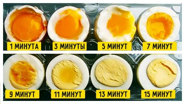 Время варения яиц